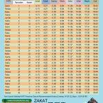 Jadwal Imsakiyah Ramadhan 1440 H / 2019 Kabupaten Kudus