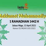 PP Muhammadiyah, 1 Ramadhan 1442 H jatuh pada hari Selasa 13 April 2021 M